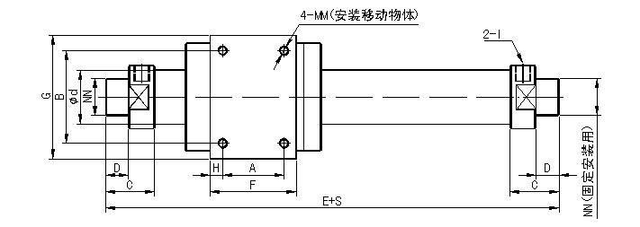 QGZ系列磁性无杆气缸使用与维护:    1.气缸适宜用于水平位置安装,但在常通气的情况下也可垂直安装,否则移动体、活塞和负载的自重会使活塞自动降到最低位置,垂直安装负荷率一般在60%范围内。安装时负载运动的轨道应于气缸体平行并加辅助导向装置,防止移动体回转。    2.