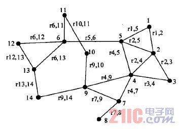 直流双臂电桥对电网复杂网络特性的影响