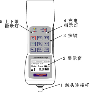 HF系列数显式推拉力计