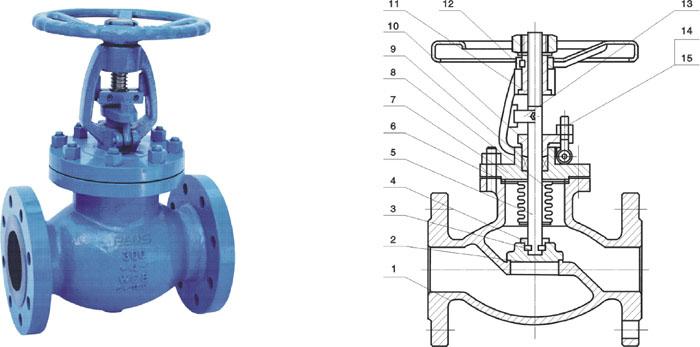 美标波纹管法兰截止阀外形尺寸各连接尺寸图片