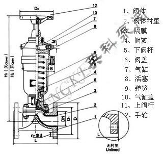 g6k41j气动隔膜阀连接尺寸