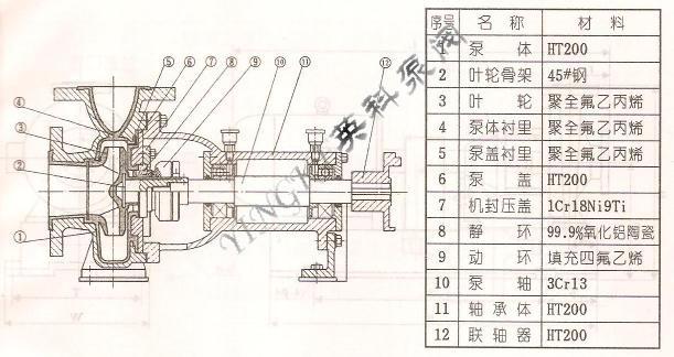 工离心泵结构图
