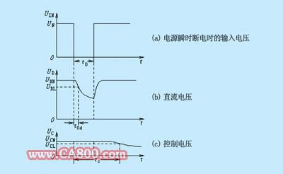 (2) 变频器对瞬时断电的处理方法   变频器将根据断电时间的不同