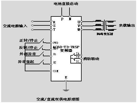 伟创变频器的接线图1