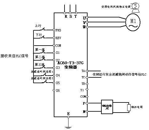 伟创变频器的接线图