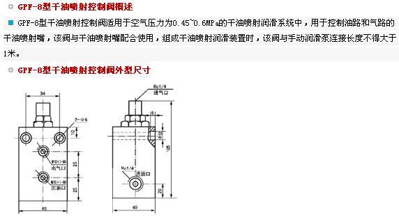 GPF-8干油喷射控制阀