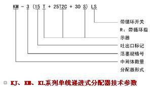 KL单线递进式分配器