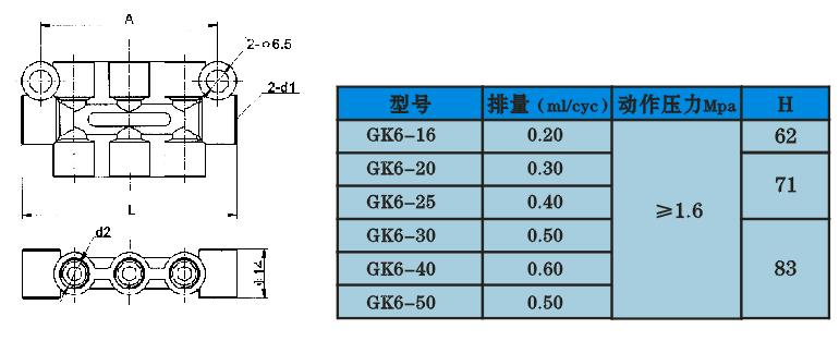 GK6型加压定量
