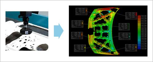 Figure 4. Overall Shape Evaluation Using Non-Contact Sensors