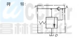 HYE-Ha32    HYE-Hb32    卸荷溢流阀