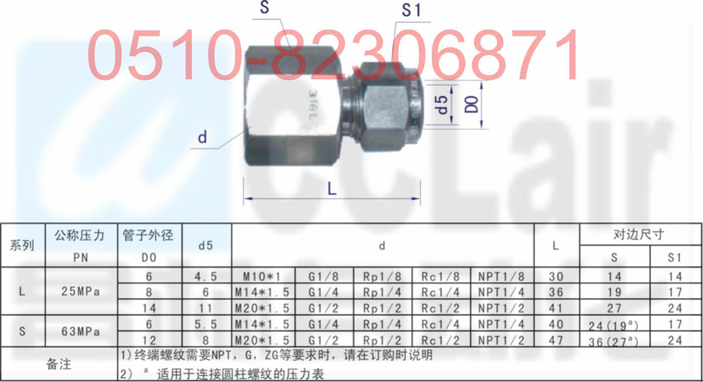 GB1-22     压力表管接头