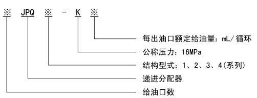 SNS  中国神驰  18JPQ4-K0.2   20JPQ4-K0.2   22JPQ4-K0.2   递进式分配器  (16MPa)