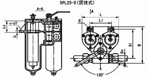 SPL80  SPL100   SPL125  SPL150   SPL200    网片式油滤器
