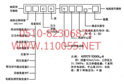 14kw电机启动电路图