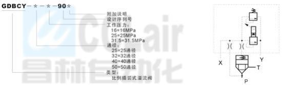 GDBCY-25   GDBCY-32   GDBCY-40   GDBCY-50   隔爆比例插装式溢流阀