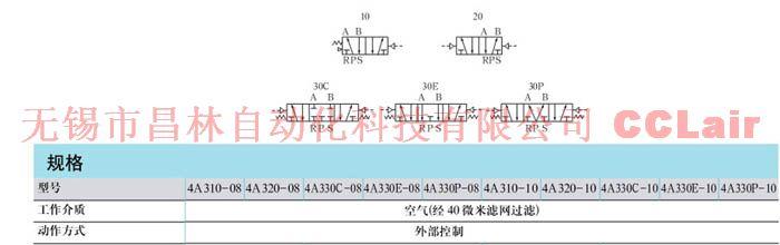 4A310-10    4A320-10     4A330C-10      4A330E-10   气动阀