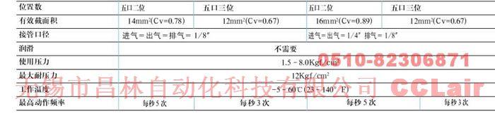 4A210-08  4A220-08   4A230C-08   4A230E-08   氣動閥