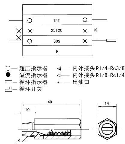 KM-3  KM-4  KM-5  KM-6  KM-7  KM-8   单线递进式分配器    (7~21MPa)