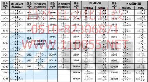 DSG-02-3C2-20  DSG-02-3C5-20  DSG-02-3C6-20  电磁换向阀