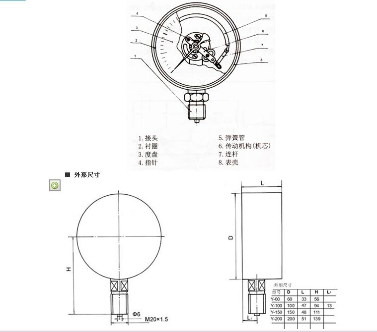 一般压力表 /中国m272193