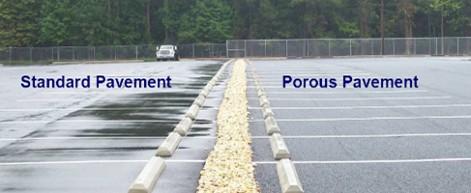 密实路面与排水性沥青路面对比