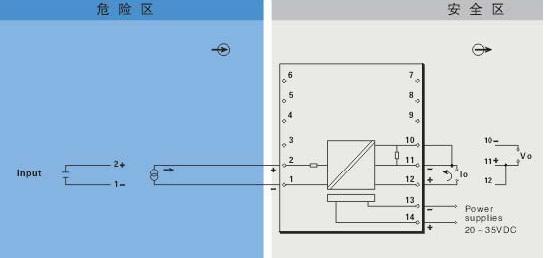 TM5051输入信号隔离式安全栅是一种模块化结构的本安防爆型卡装式仪表。它把来自危险场所的电压、电流信号转换成所需的信号输出至安全区的控制系统或其它智能仪表。隔离部分采用磁隔离技术,采用限流、限压等措施,不仅提高了系统的本安防爆性能,而且增加了系统的抗干扰能力。本仪表经国家防爆检定机关检定认可,防爆标志EXia IIC。