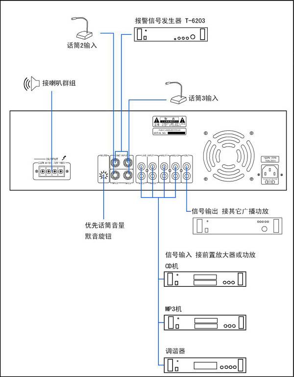 1路线路输出可以接纯后级功放以扩展功率.