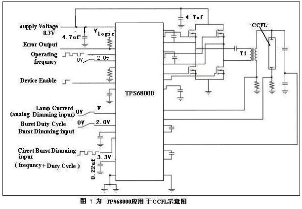 新型电子与荧光灯镇流器是照明系统节能有效的重要