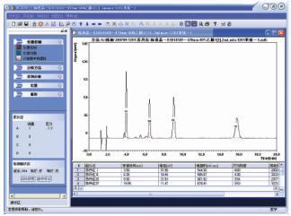 依利特P1201液相色谱仪