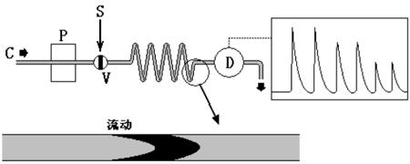 电路 电路图 电子 原理图 450_180