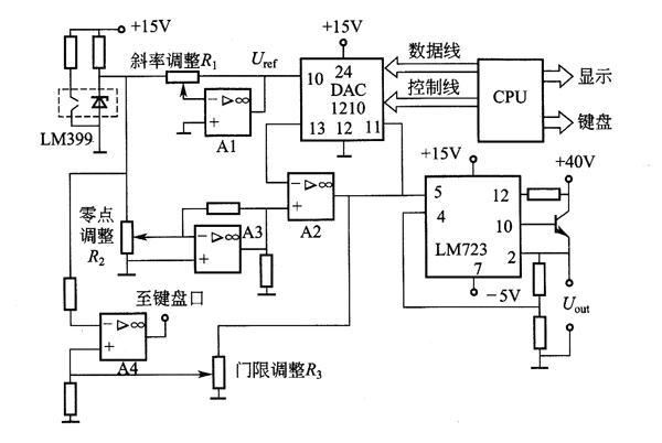 型可编程电源的原理电路