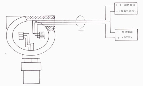 可燃气体探测器xyyq-jtqbch-c