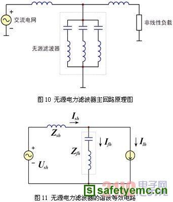 由滤波电容器和电抗器串联构成一个或多个串联谐振滤波支路,分别谐振