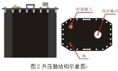 380v插座接线示意图