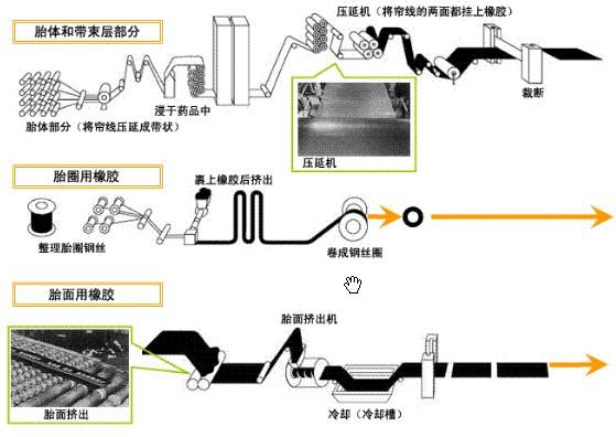 车胎模具气顶结构图