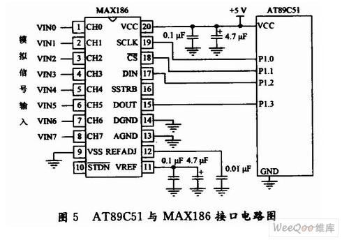 maxl86与at89c51的接口电路