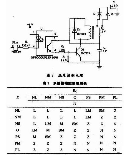 温度控制电路